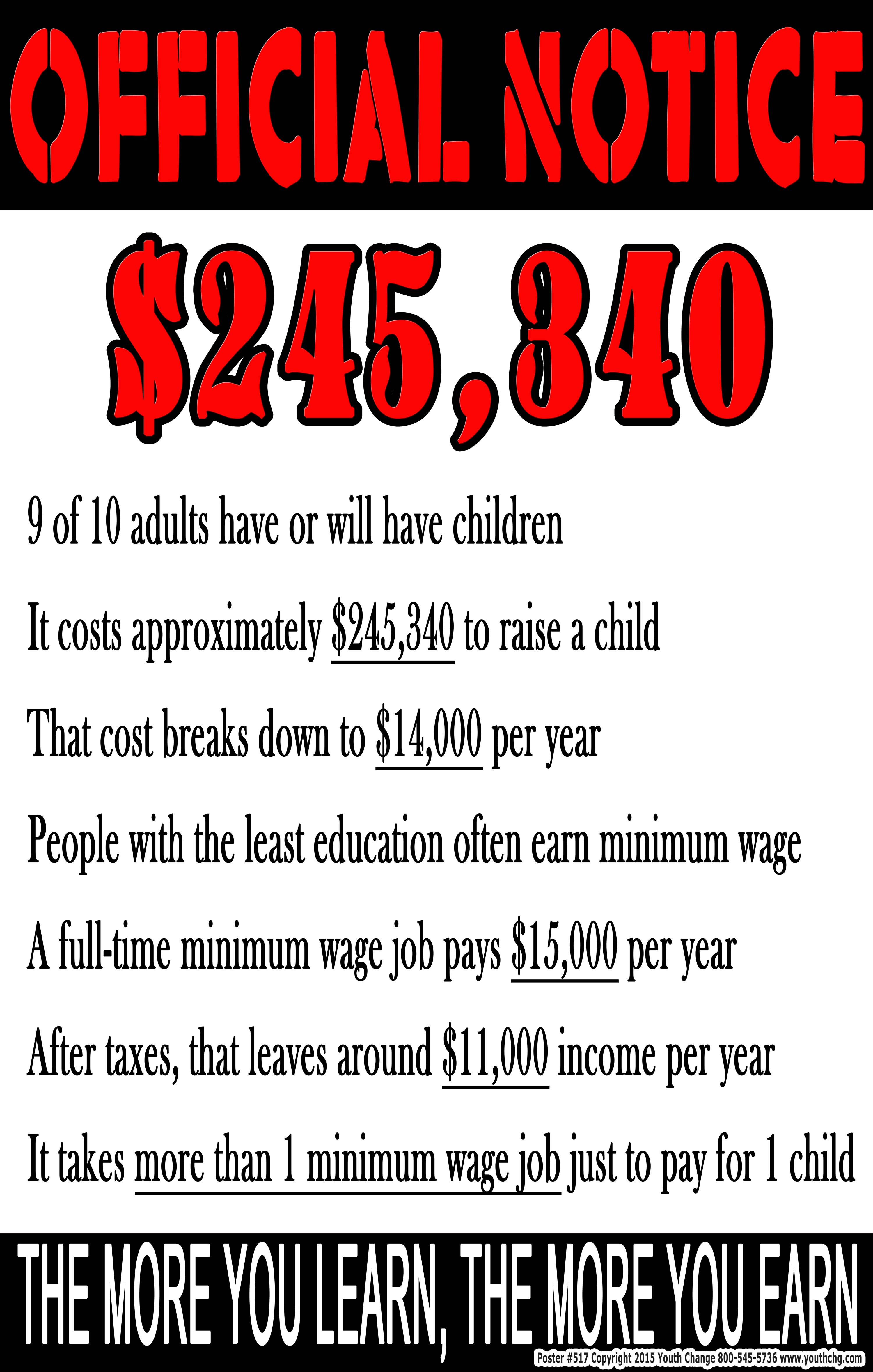 Motivational Classroom Poster Cost To Raise Child On