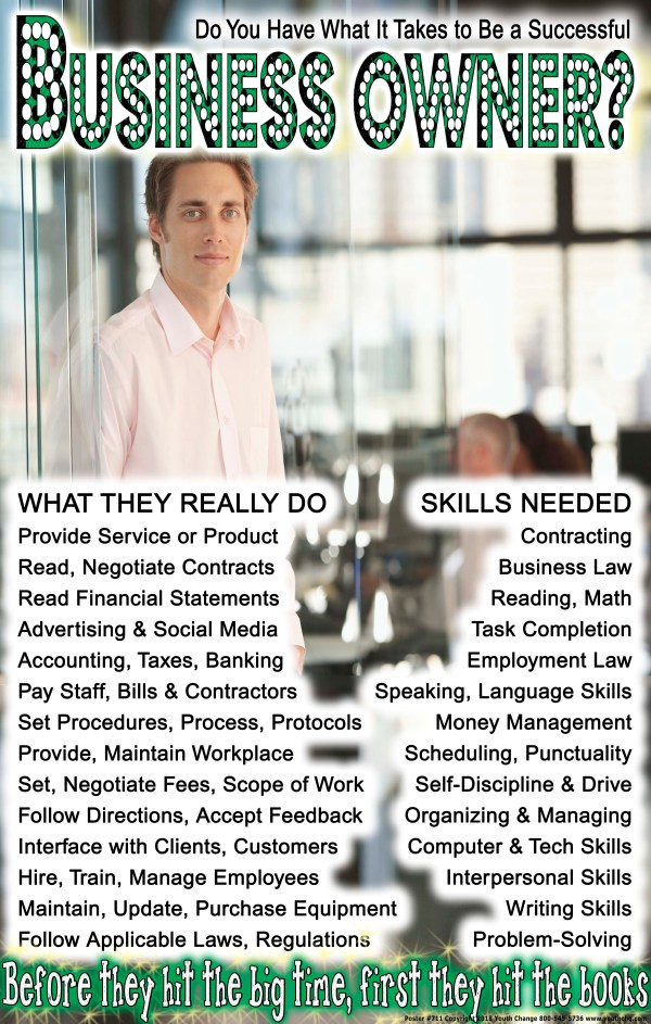 classroom career education poster