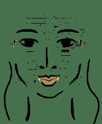 lippenvergroeßerung mit hyaluronsäure filler in hannover bei youthconnection.de