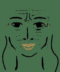 zornesfalte_glabellafalte gut behandelbar mit botox bei youthconnection hannover