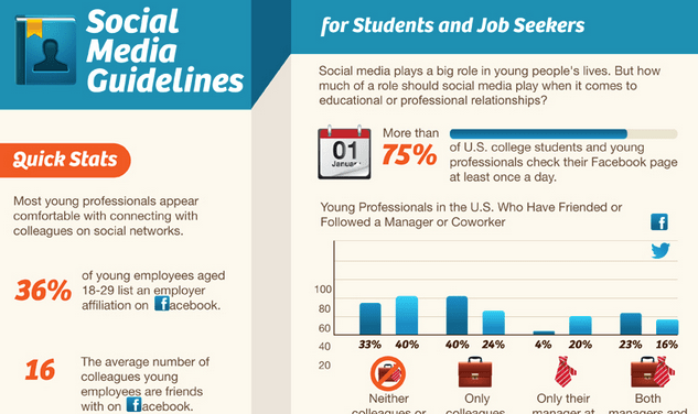 social media guidelines for students