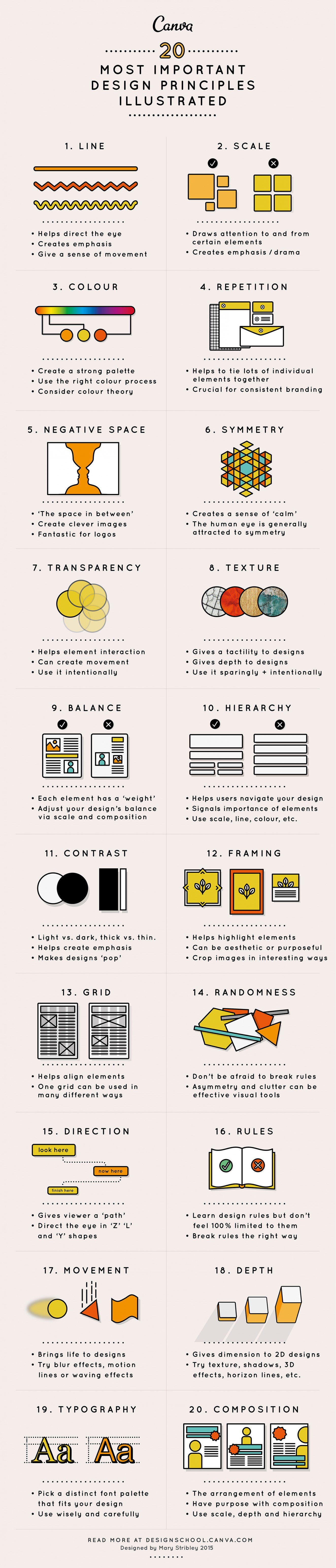 Important Design Elements Infographic Youth Ministry Media