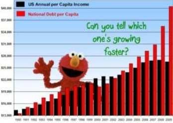 elmo-national-debt-gdp-2