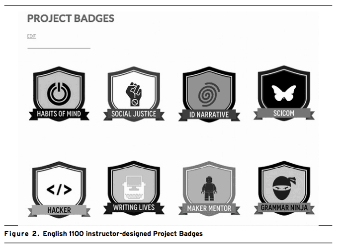 project-badges