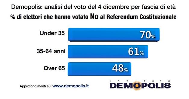 demopolis-fascia-eta