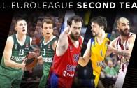 Euroleague ikinci En iyi 5 Belli Oldu
