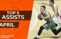 Euroleague Nisan Ayı en iyi 5 asist – 2018
