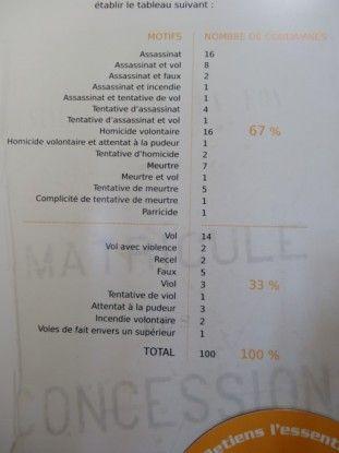 nouvelle-caledonie-forçat-information