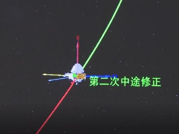 Tianwen-1 probe completed the second midway correction of orbit