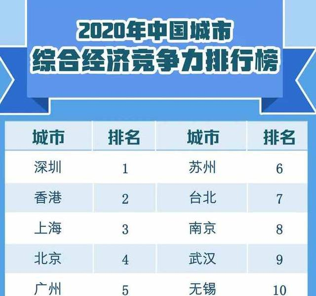 Chinese Academy of Social Sciences report:Xi'an is the first in social tolerance, Beijing, Shanghai, Guangzhou and Shenzhen fall behind