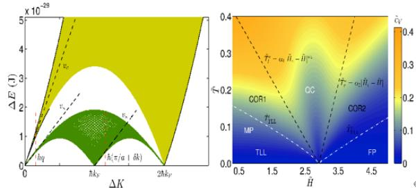 Progress in research on one-dimensional spin-charge separation phenomenon