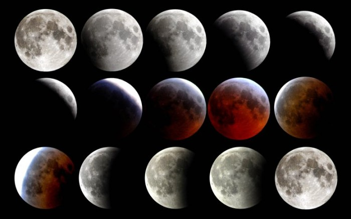 Super Moon event: A total lunar eclipse and a super blood moon happen at the same time-what does this mean?
