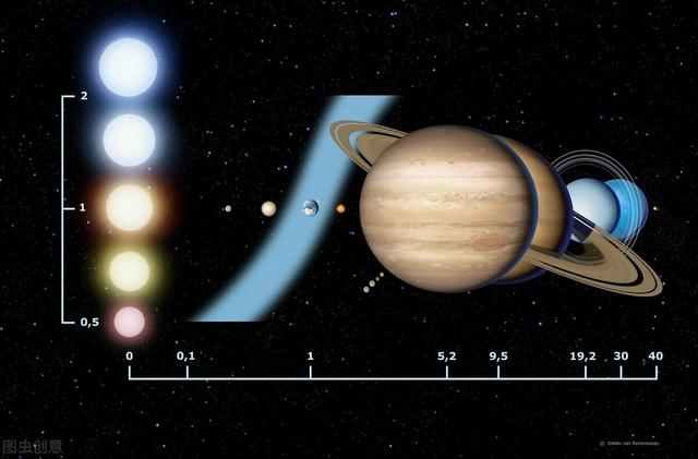 Venus is 79 million kilometers closer than Mars. Why do humans only go to Mars and not Venus?