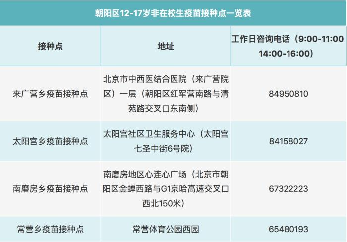 Beijing Chaoyang District launches new crown vaccination for non-school population aged 12-17