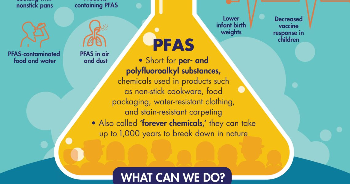 Research finds that harmful PFAS pollution is everywhere in homes, schools and workplaces