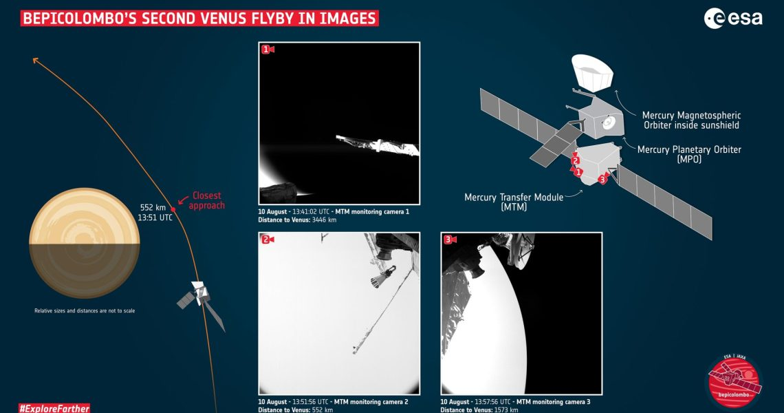 Experience the extraordinary sights and sounds of flying by Venus