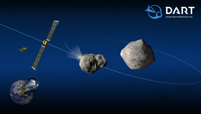 NASA's double asteroid redirection test mission will be launched in November