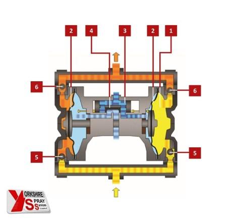 Yorkshire Spray Services Ltd - Wagner Zip 52 Technology