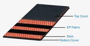 Nylon-Conveyor-Belt, convayer belt, belt conveyors, conveyor belt parts, rubber belt conveyor, belt conveyor adalah