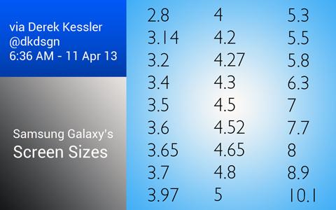 galaxy screen sizes