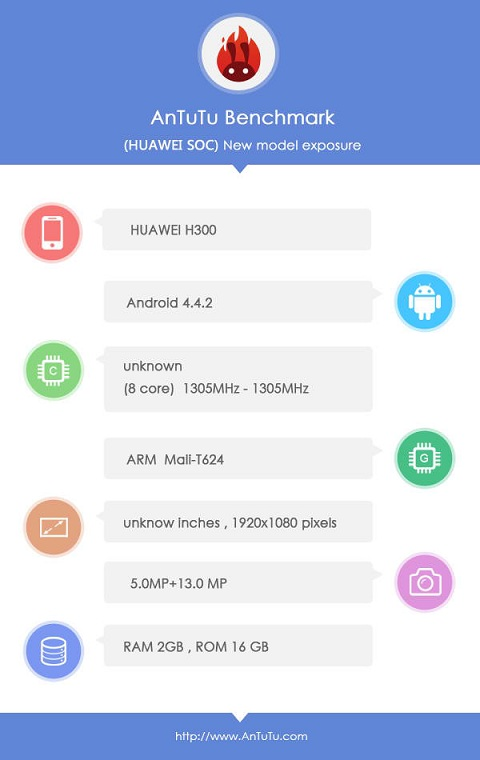 Huawei H300 specs