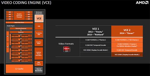 Kaveri VCE