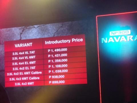 Navarra Price