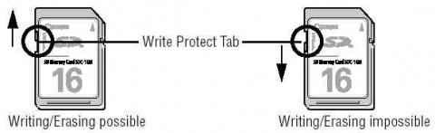 sd card write protect