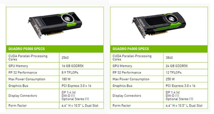 nvidia-quadro-p5000-p6000