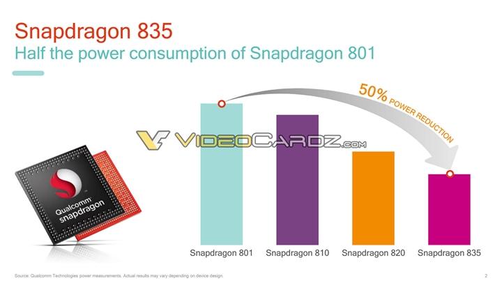 qualcomm-snapdragon-835-5