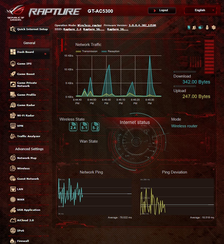 Asus rog rapture gt ac5300 gaming router review gearopen the dash board is your all in one internet monitor it shows your network traffic wireless state wan state mode internet status and your network ping altavistaventures Images