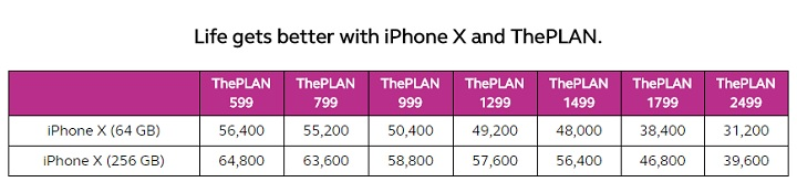 Globe outs iPhone X Postpaid Plans - YugaTech | Philippines