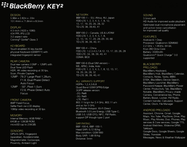 BlackBerry Key2 full specs and pricing leaked - YugaTech