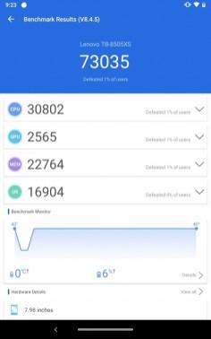 Lenovo Smart Tab M8 HD - Antutu Score