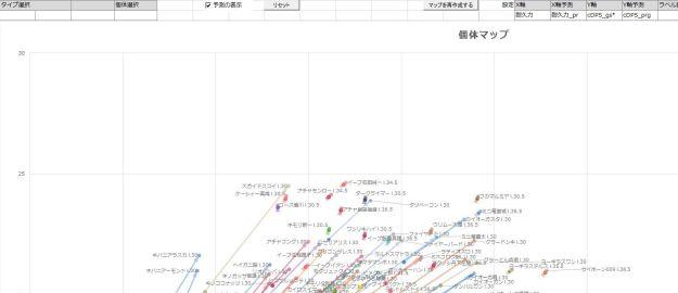 個体マップ
