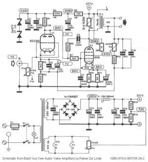Guitar Amp Wiring Diagram from i2.wp.com