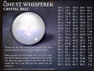 GhostWhisperer