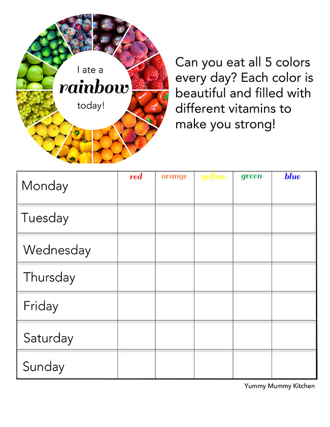 Healthy Recipes for Kids + I Ate a Rainbow Printable Chart - Yummy ...