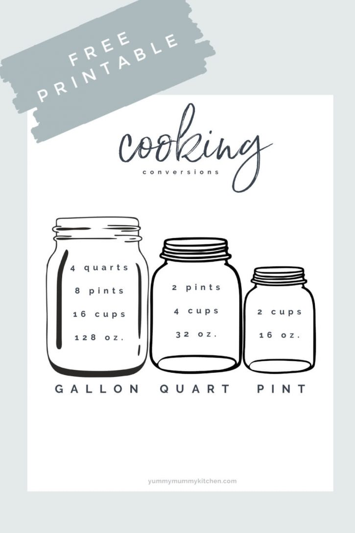 A free printable with mason jars showing how many cups are in a gallon, quart, and pint.