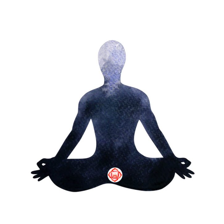 A watercolor graphic of a person in lotus pose with the root chakra symbol located near the pelvis.