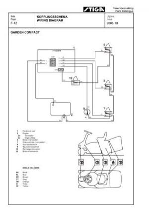 wiring diagram 200613 garden pact