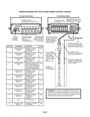 WIRING DIAGRAM FOR THE