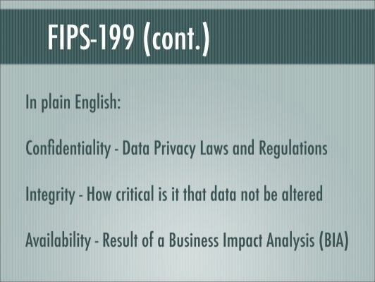 Fips 199 Cont In Plain