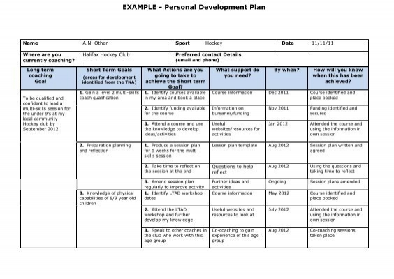 EXAMPLE Personal Development Plan Sports Coach UK