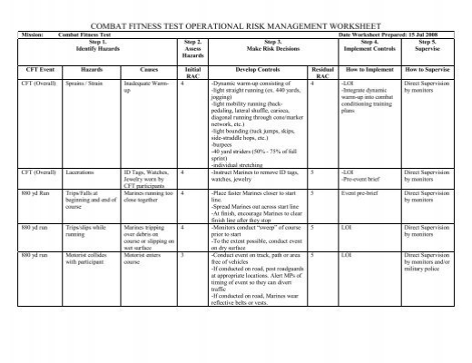 Printables Operational Risk Assessment Worksheet