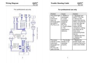 Wiring Diagram ZAPPY 3 Fo