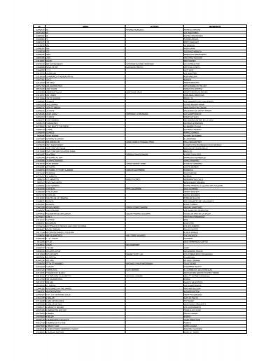 Listado Pendientes De Identificar 3er Trimestre 2012 Sayco