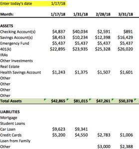 Yupster Finance Investing Budget Asset Liability Net Worth Income Statement Millennial Money