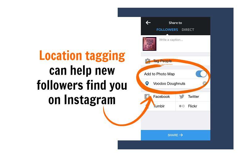 deskripsi lokasi atau geotagging mempengaruhi interaksi di instagram