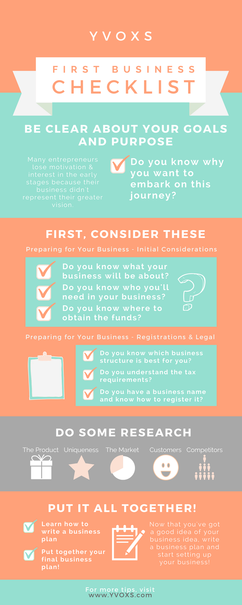 Starting a Business Checklist Infographic